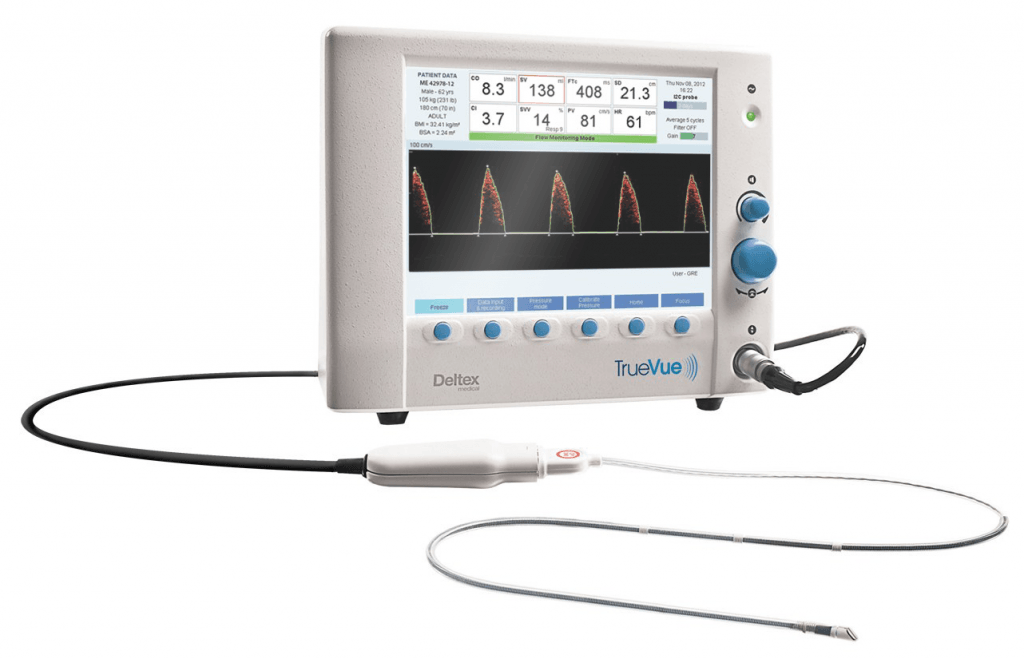 Use of vasopressors in septic patients demands haemodynamic monitoring that is independent of blood pressure